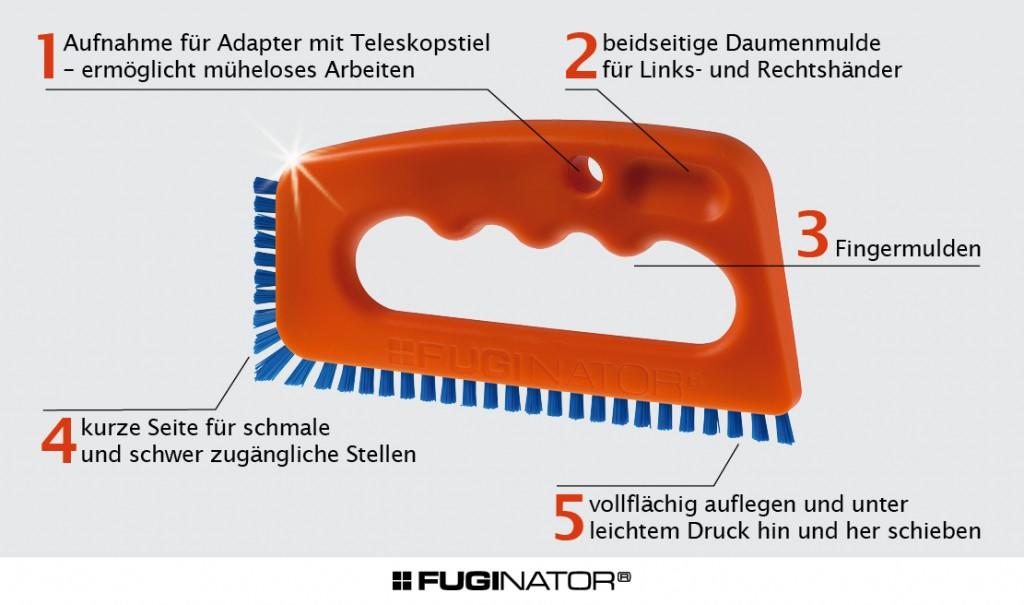 Fuginator